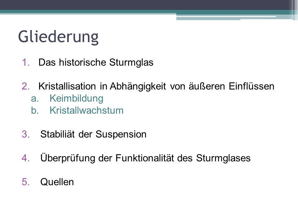 Gliederung 1.Das historische Sturmglas 2.Kristallisation in Abhängigkeit von äußeren Einflüssen a.Keimbildung b.Kristallwachstum 3.Stabiliät der Suspe
