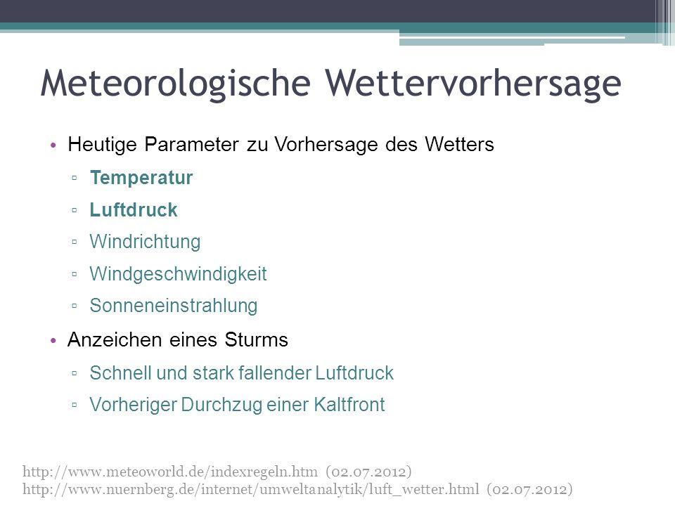 Meteorologische Wettervorhersage Heutige Parameter zu Vorhersage des Wetters Temperatur Luftdruck Windrichtung Windgeschwindigkeit Sonneneinstrahlung