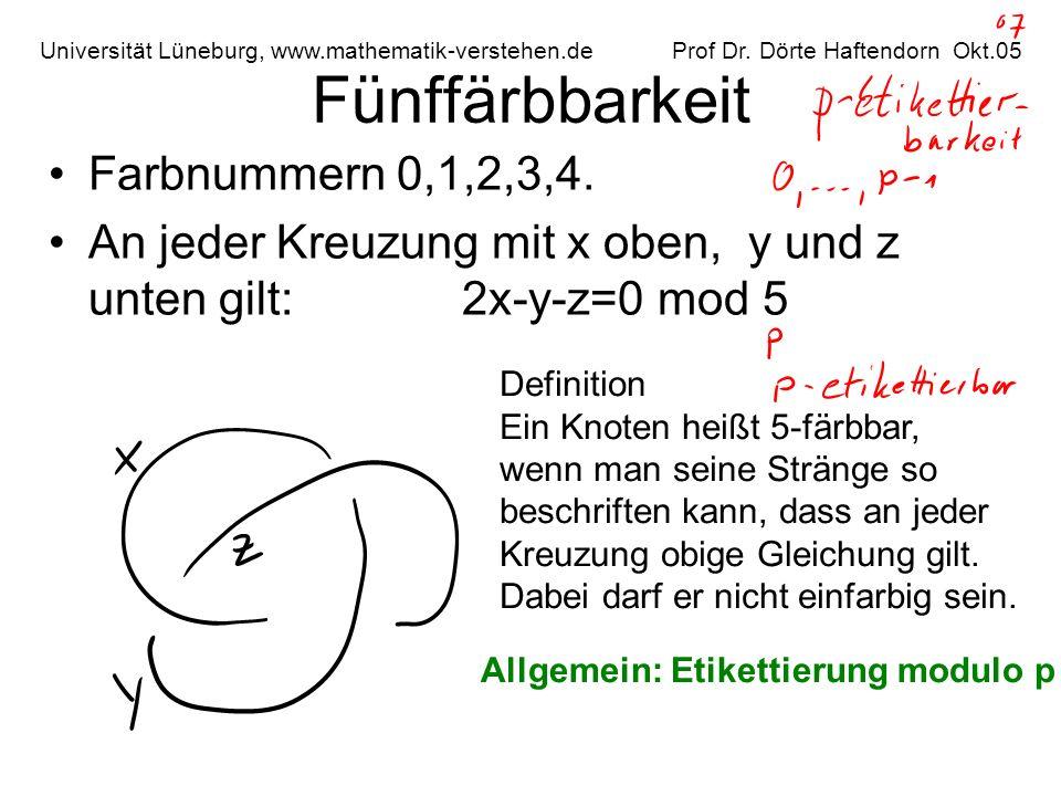 Fünffärbbarkeit Farbnummern 0,1,2,3,4. An jeder Kreuzung mit x oben, y und z unten gilt: 2x-y-z=0 mod 5 Definition Ein Knoten heißt 5-färbbar, wenn ma