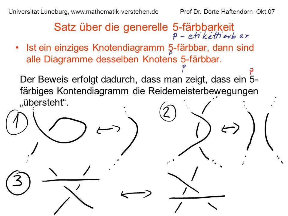 Satz über die generelle 5-färbbarkeit Ist ein einziges Knotendiagramm 5-färbbar, dann sind alle Diagramme desselben Knotens 5-färbbar. Der Beweis erfo