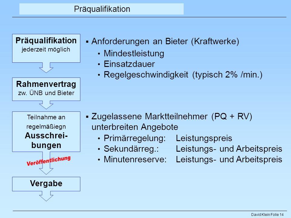David Klein Folie 14 Präqualifikation jederzeit möglich Anforderungen an Bieter (Kraftwerke) Mindestleistung Einsatzdauer Regelgeschwindigkeit (typisc
