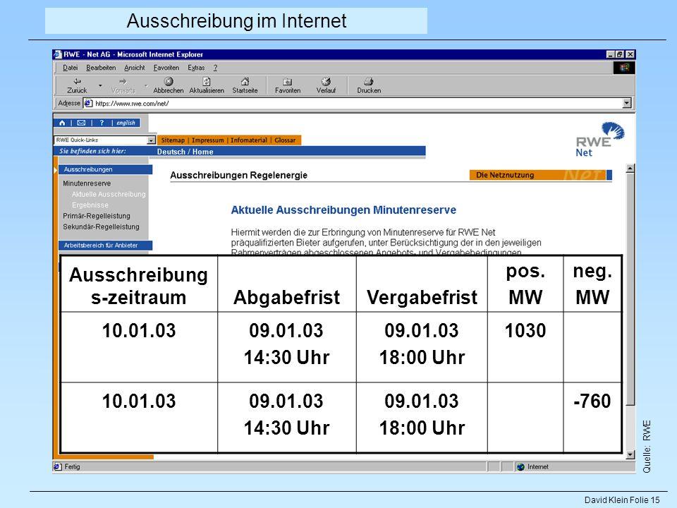 David Klein Folie 15 Ausschreibung im Internet Quelle: RWE Ausschreibung s-zeitraumAbgabefristVergabefrist pos. MW neg. MW 10.01.0309.01.03 14:30 Uhr