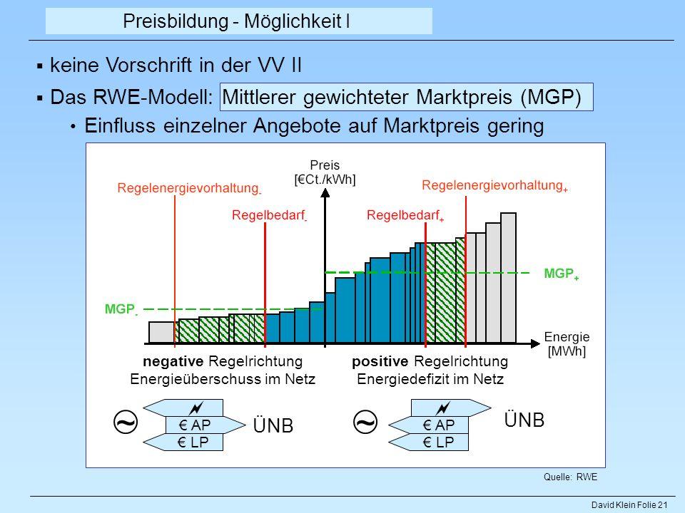 David Klein Folie 21 Preisbildung - Möglichkeit I keine Vorschrift in der VV II Quelle: RWE negative Regelrichtung Energieüberschuss im Netz positive