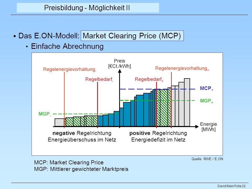 David Klein Folie 22 Preisbildung - Möglichkeit II MCP: Market Clearing Price MGP: Mittlerer gewichteter Marktpreis Quelle: RWE / E.ON negative Regelr