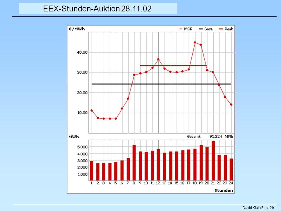 David Klein Folie 29 EEX-Stunden-Auktion 28.11.02