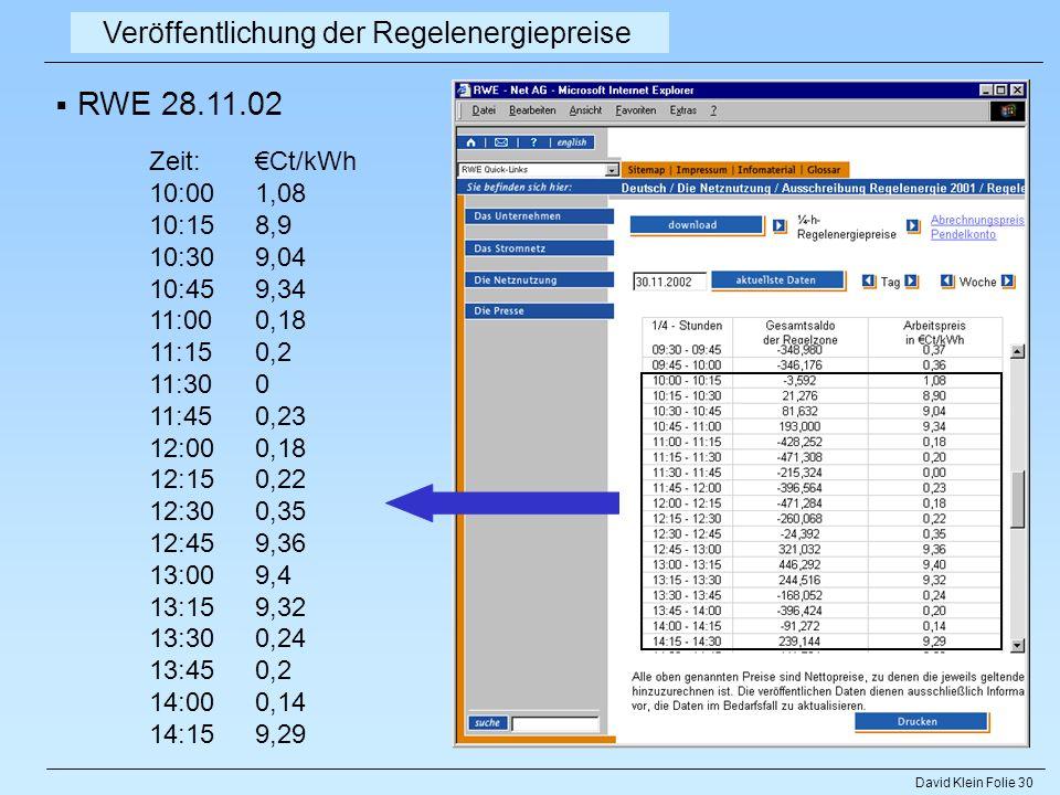 David Klein Folie 30 Veröffentlichung der Regelenergiepreise RWE 28.11.02 Zeit:Ct/kWh 10:00 1,08 10:15 8,9 10:30 9,04 10:45 9,34 11:00 0,18 11:15 0,2