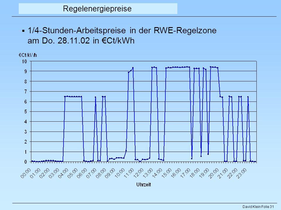 David Klein Folie 31 Regelenergiepreise 1/4-Stunden-Arbeitspreise in der RWE-Regelzone am Do. 28.11.02 in Ct/kWh