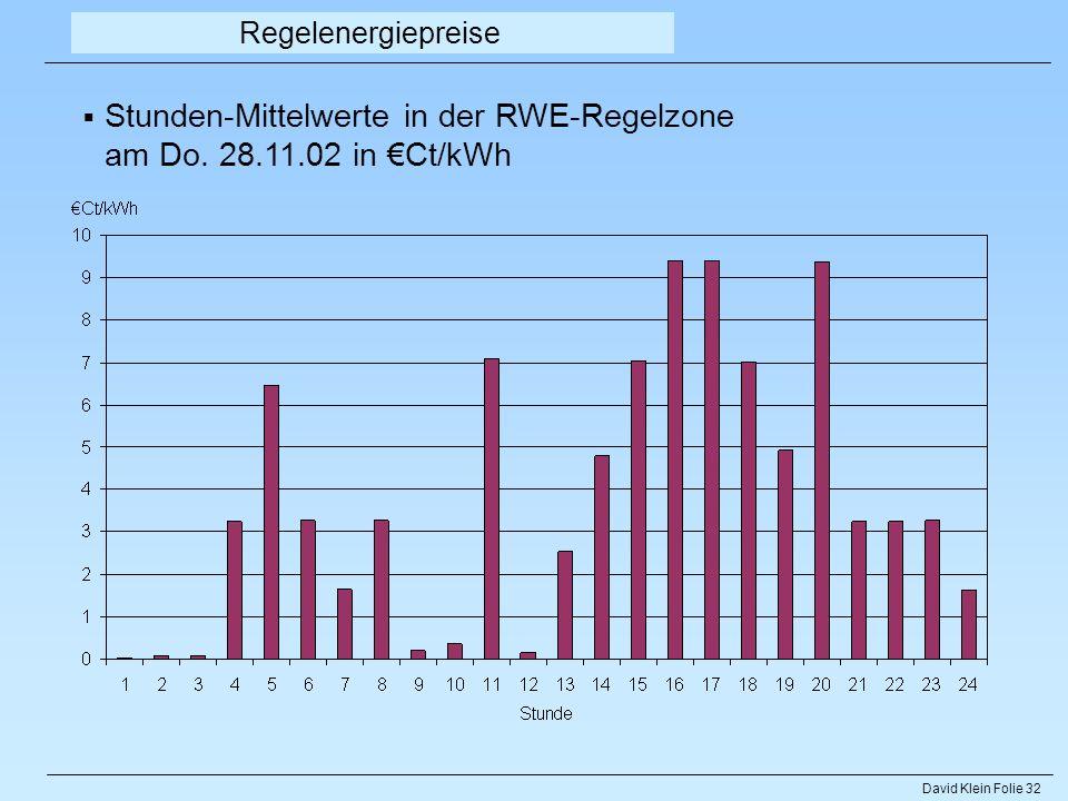 David Klein Folie 32 Regelenergiepreise Stunden-Mittelwerte in der RWE-Regelzone am Do. 28.11.02 in Ct/kWh