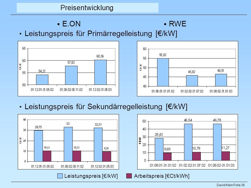 David Klein Folie 36 Preisentwicklung RWE E.ON Leistungspreis für Primärregelleistung [/kW] Leistungspreis für Sekundärregelleistung [/kW] Leistungspr