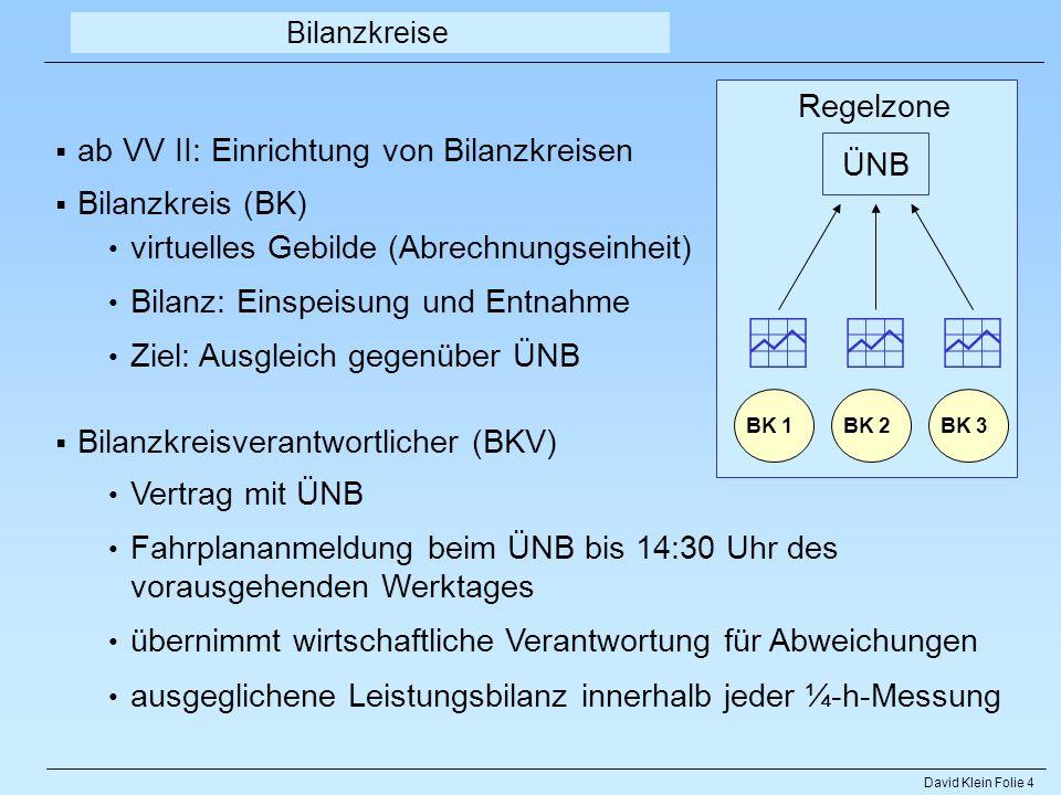 David Klein Folie 4 ab VV II: Einrichtung von Bilanzkreisen Bilanzkreise Bilanzkreis (BK) virtuelles Gebilde (Abrechnungseinheit) Bilanz: Einspeisung