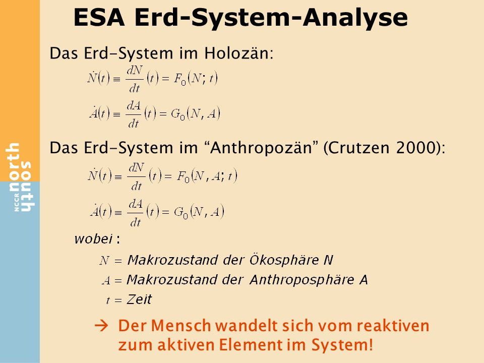ESA Erd-System-Analyse Das Erd-System im Holozän: Das Erd-System im Anthropozän (Crutzen 2000): Der Mensch wandelt sich vom reaktiven zum aktiven Elem