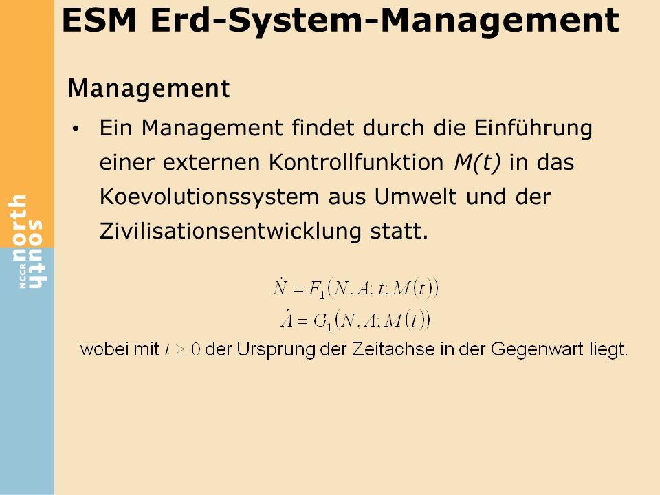 Ein Management findet durch die Einführung einer externen Kontrollfunktion M(t) in das Koevolutionssystem aus Umwelt und der Zivilisationsentwicklung