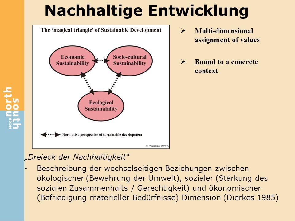 Nachhaltige Entwicklung Dreieck der Nachhaltigkeit Beschreibung der wechselseitigen Beziehungen zwischen ökologischer (Bewahrung der Umwelt), sozialer