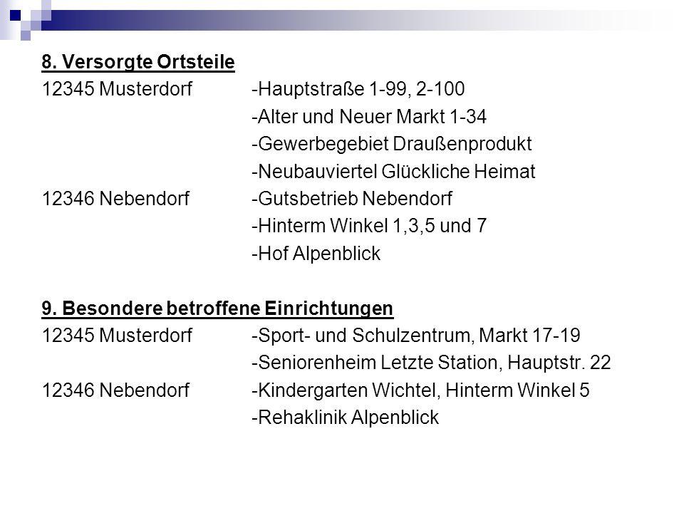 8. Versorgte Ortsteile 12345 Musterdorf -Hauptstraße 1-99, 2-100 -Alter und Neuer Markt 1-34 -Gewerbegebiet Draußenprodukt -Neubauviertel Glückliche H
