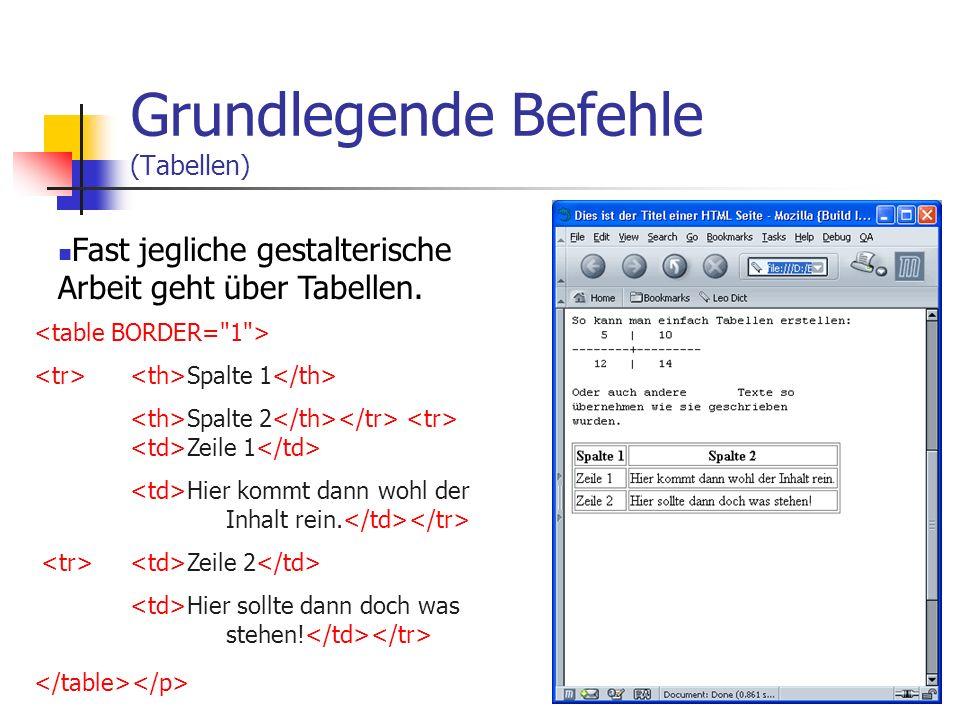Grundlegende Befehle (Einfach Formatieren mit ) Einfaches Formatieren geht mit Der Text wird einfach in einer festen Schrift so übernommen wir man ihn