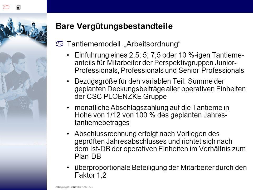 1 4 © Copyright CSC PLOENZKE AG Bare Vergütungsbestandteile aTantiememodell Arbeitsordnung Einführung eines 2,5; 5; 7,5 oder 10 %-igen Tantieme- antei