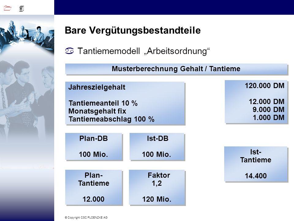 1 4 © Copyright CSC PLOENZKE AG Bare Vergütungsbestandteile aTantiememodell Arbeitsordnung Musterberechnung Gehalt / Tantieme Jahreszielgehalt Tantiem