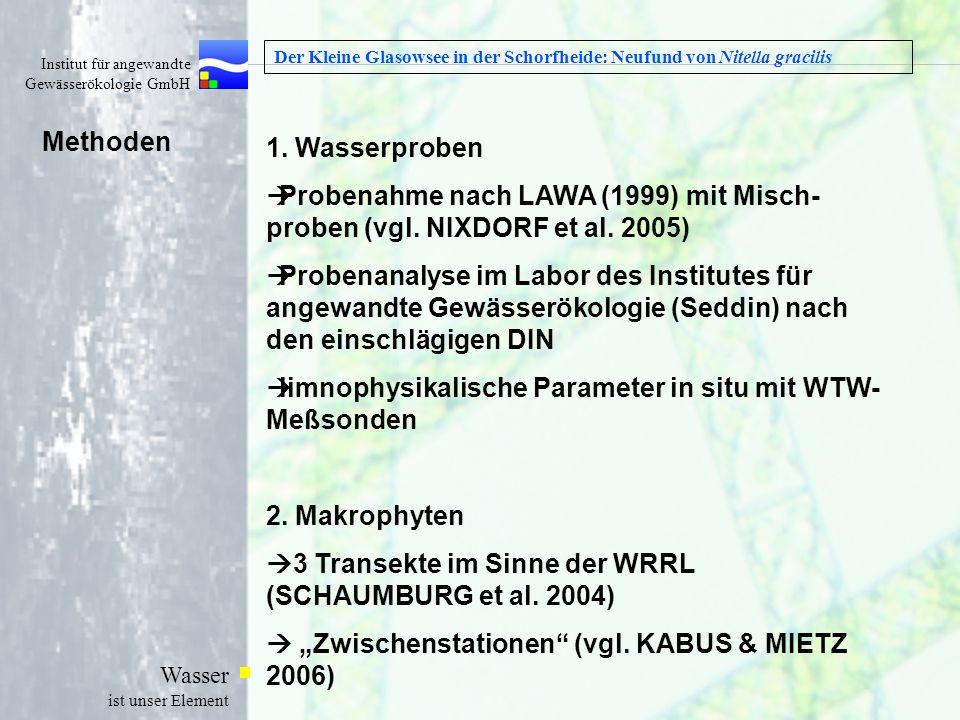 Institut für angewandte Gewässerökologie GmbH Wasser ist unser Element Der Kleine Glasowsee in der Schorfheide: Neufund von Nitella gracilis Methoden