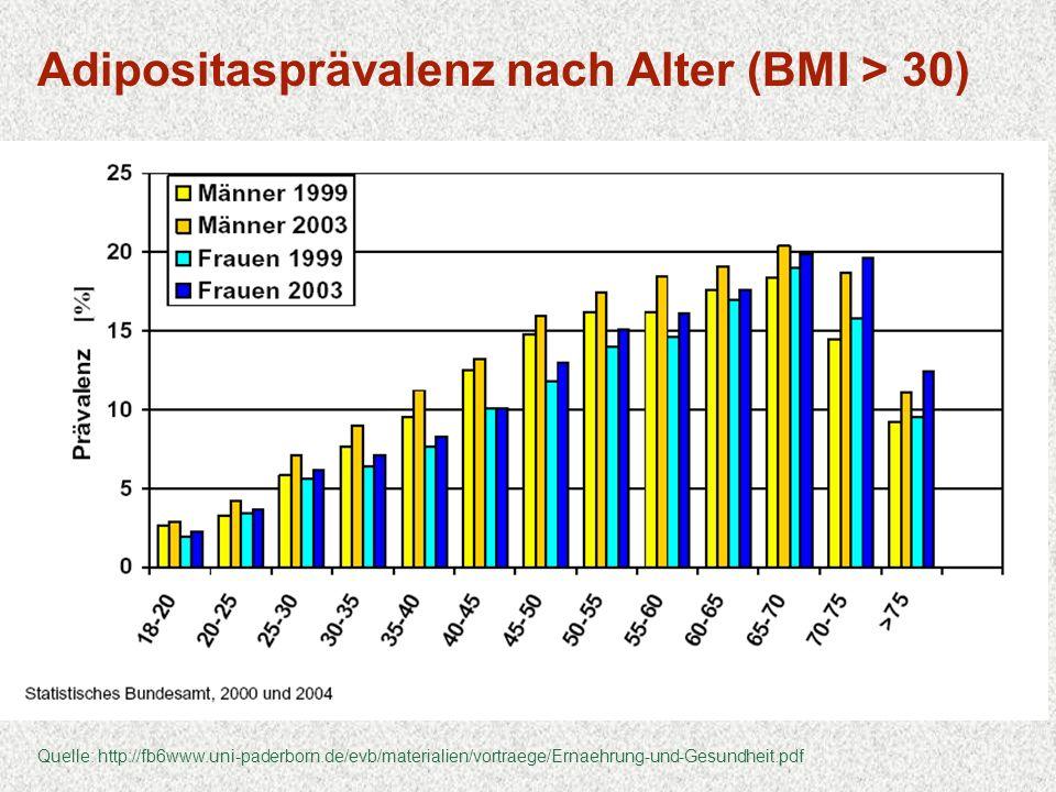 Adipositasprävalenz nach Alter (BMI > 30) Quelle: http://fb6www.uni-paderborn.de/evb/materialien/vortraege/Ernaehrung-und-Gesundheit.pdf