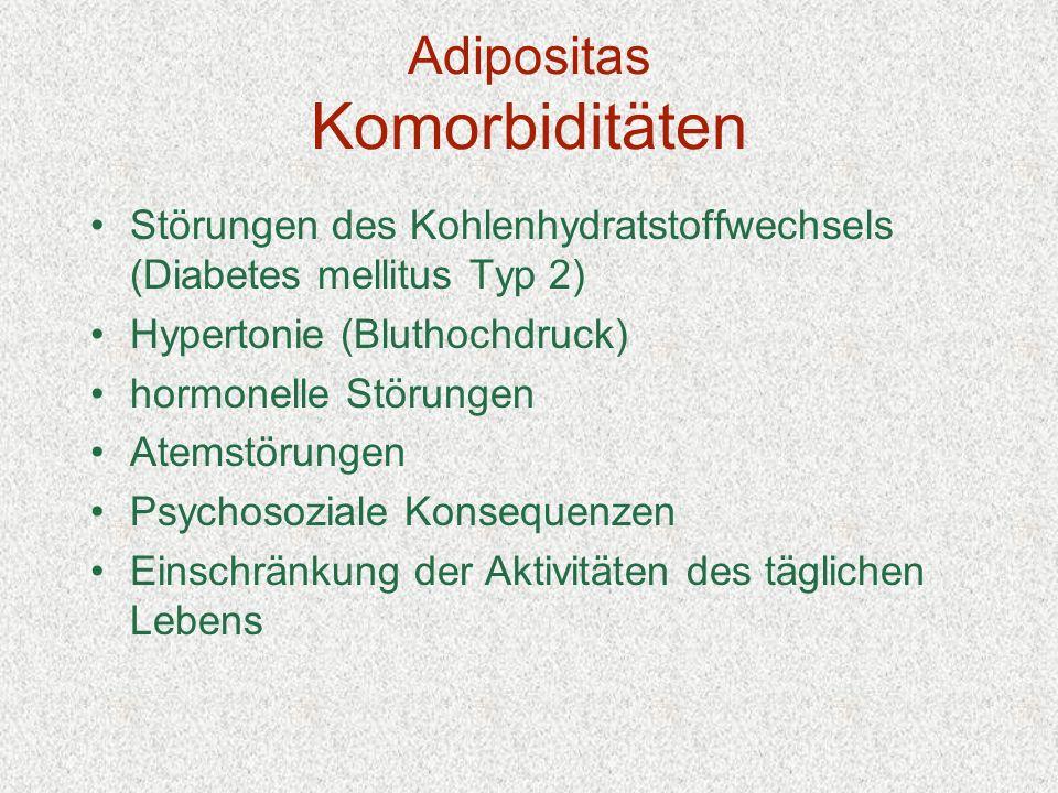 Adipositas Komorbiditäten Störungen des Kohlenhydratstoffwechsels (Diabetes mellitus Typ 2) Hypertonie (Bluthochdruck) hormonelle Störungen Atemstörun