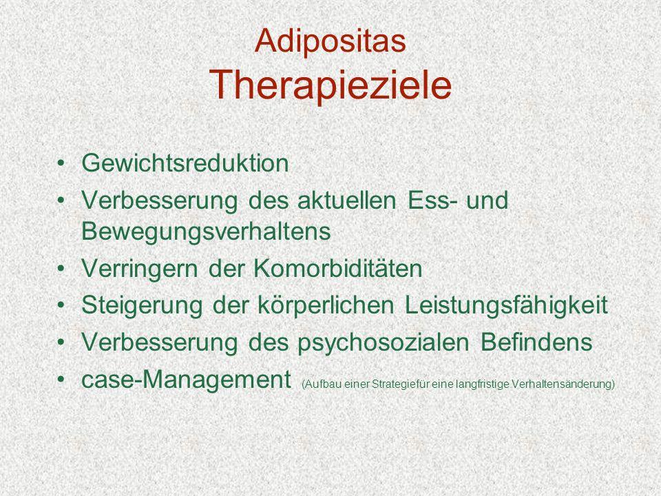 Adipositas Therapieziele Gewichtsreduktion Verbesserung des aktuellen Ess- und Bewegungsverhaltens Verringern der Komorbiditäten Steigerung der körper