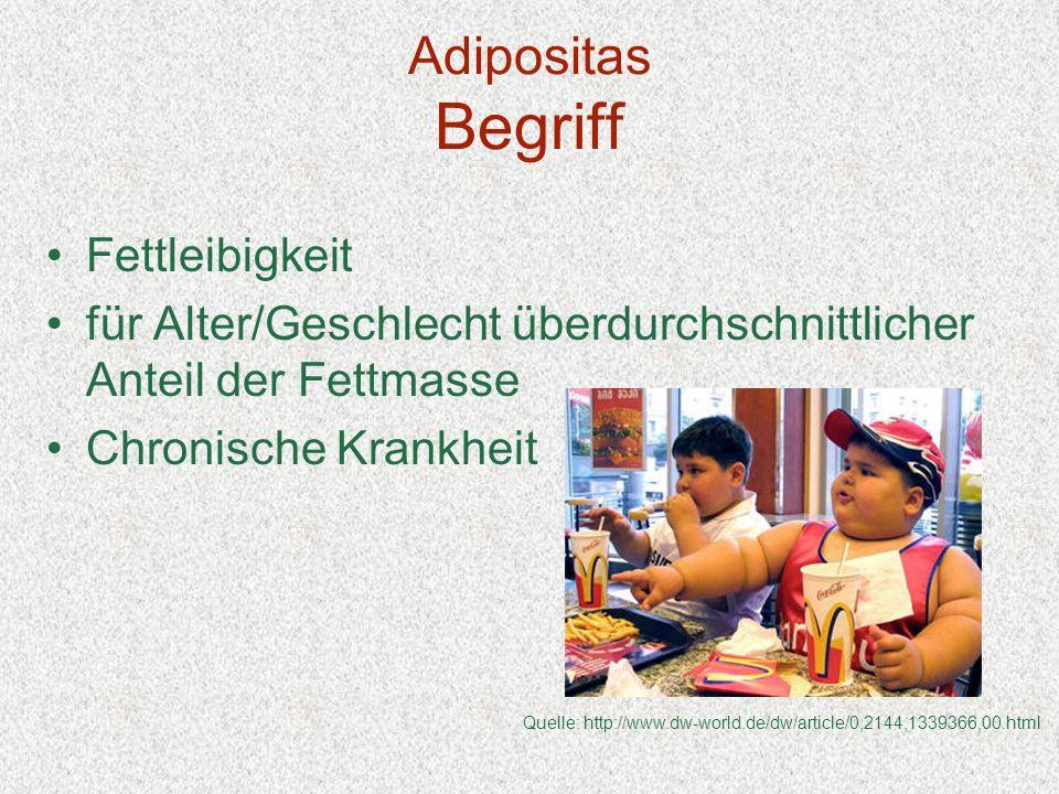 Adipositas Begriff Fettleibigkeit für Alter/Geschlecht überdurchschnittlicher Anteil der Fettmasse Chronische Krankheit Quelle: http://www.dw-world.de