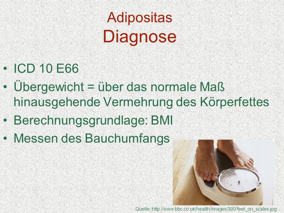 Adipositas Diagnose ICD 10 E66 Übergewicht = über das normale Maß hinausgehende Vermehrung des Körperfettes Berechnungsgrundlage: BMI Messen des Bauch