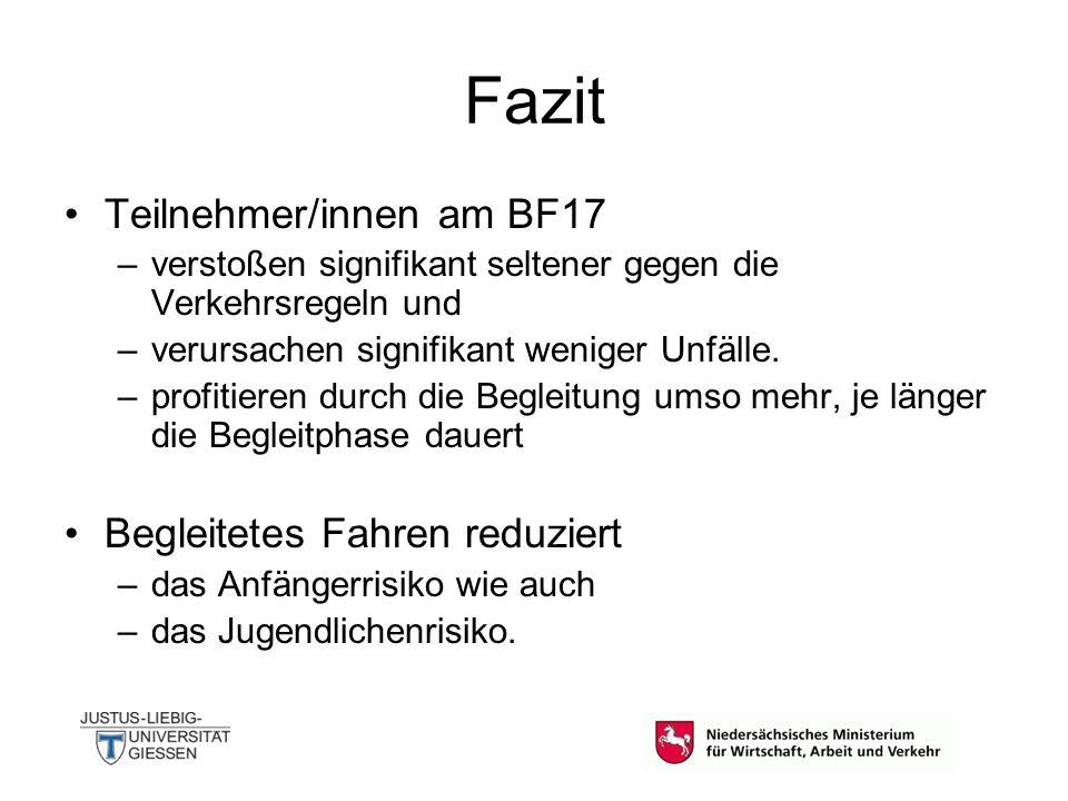 Fazit Teilnehmer/innen am BF17 –verstoßen signifikant seltener gegen die Verkehrsregeln und –verursachen signifikant weniger Unfälle. –profitieren dur