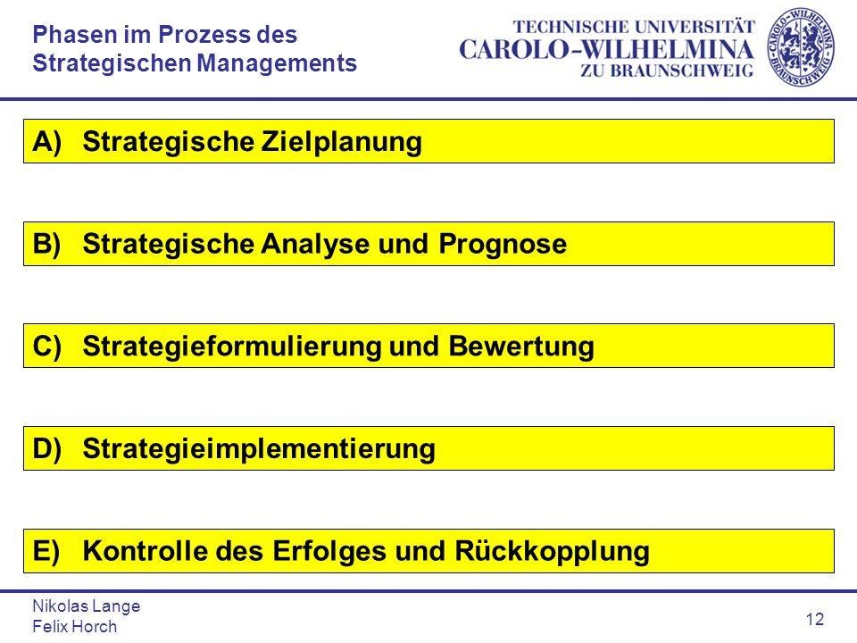Nikolas Lange Felix Horch 12 Phasen im Prozess des Strategischen Managements A)Strategische Zielplanung B)Strategische Analyse und Prognose C)Strategi