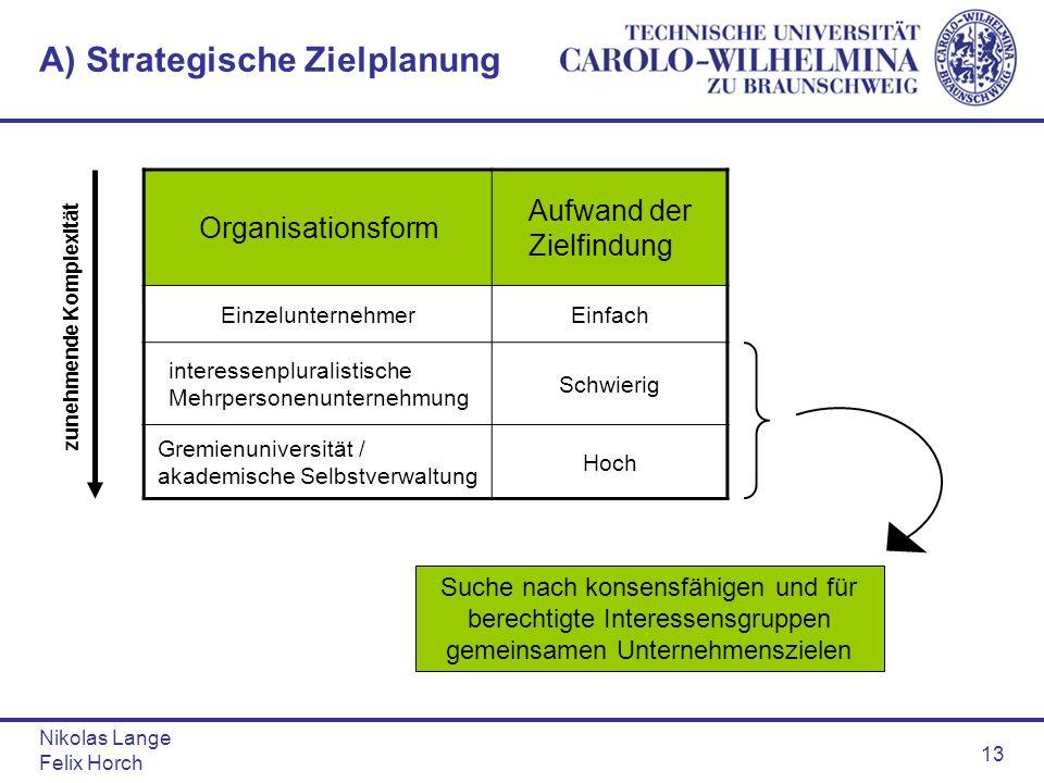 Nikolas Lange Felix Horch 13 A) Strategische Zielplanung Organisationsform Aufwand der Zielfindung EinzelunternehmerEinfach interessenpluralistische M