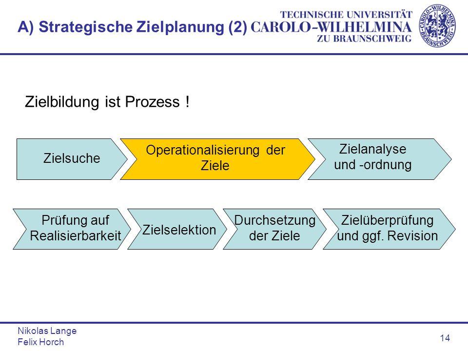 Nikolas Lange Felix Horch 14 A) Strategische Zielplanung (2) Zielbildung ist Prozess ! Zielsuche Operationalisierung der Ziele Zielanalyse und -ordnun