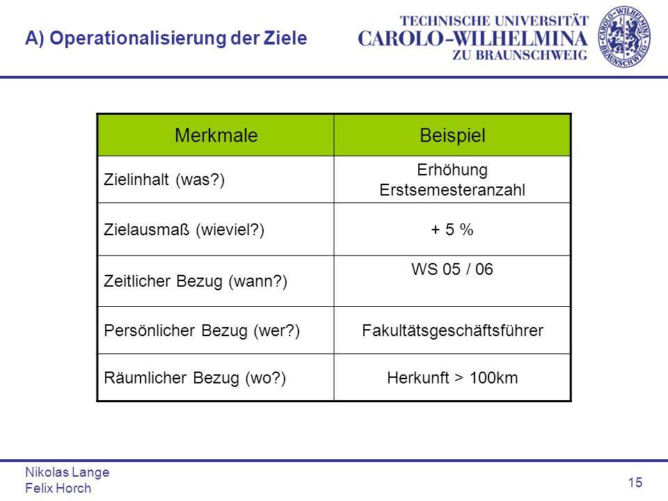 Nikolas Lange Felix Horch 15 A) Operationalisierung der Ziele MerkmaleBeispiel Zielinhalt (was?) Erhöhung Erstsemesteranzahl Zielausmaß (wieviel?)+ 5