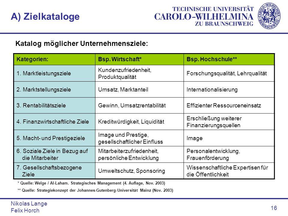 Nikolas Lange Felix Horch 16 A) Zielkataloge Kategorien:Bsp. Wirtschaft*Bsp. Hochschule** 1. Marktleistungsziele Kundenzufriedenheit, Produktqualität