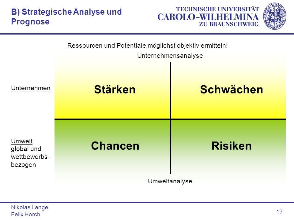Nikolas Lange Felix Horch 17 B) Strategische Analyse und Prognose Unternehmensanalyse Umweltanalyse StärkenSchwächen ChancenRisiken Ressourcen und Pot