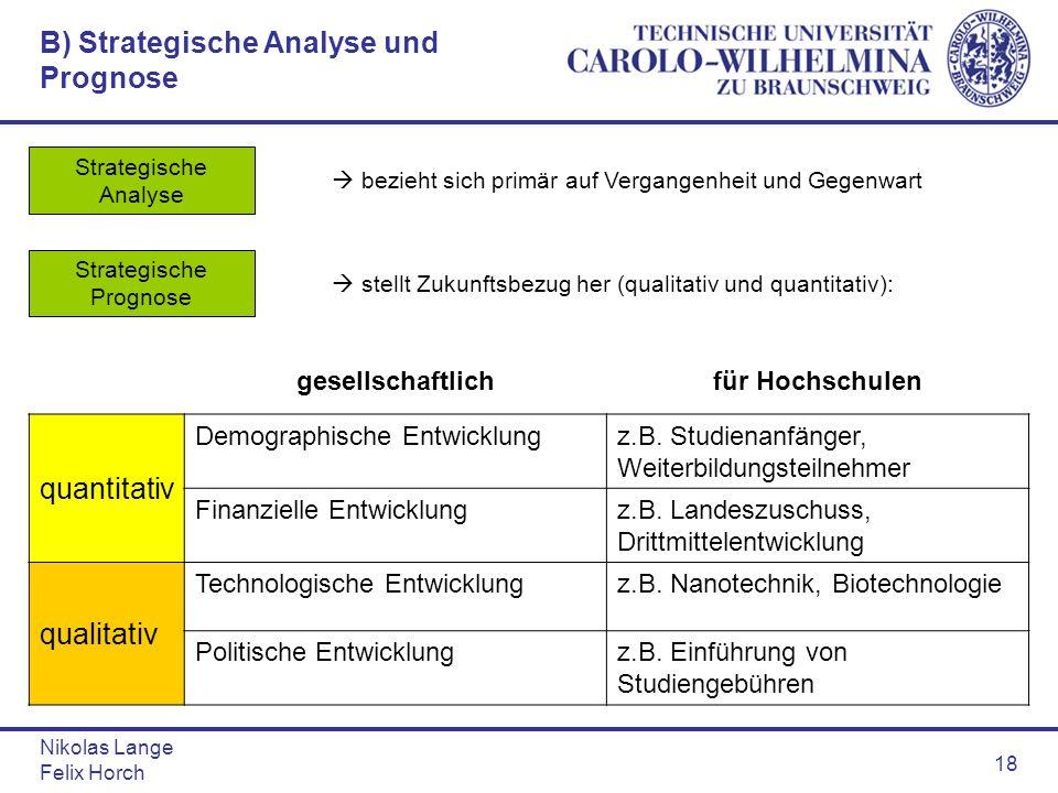 Nikolas Lange Felix Horch 18 B) Strategische Analyse und Prognose Strategische Analyse bezieht sich primär auf Vergangenheit und Gegenwart Strategisch