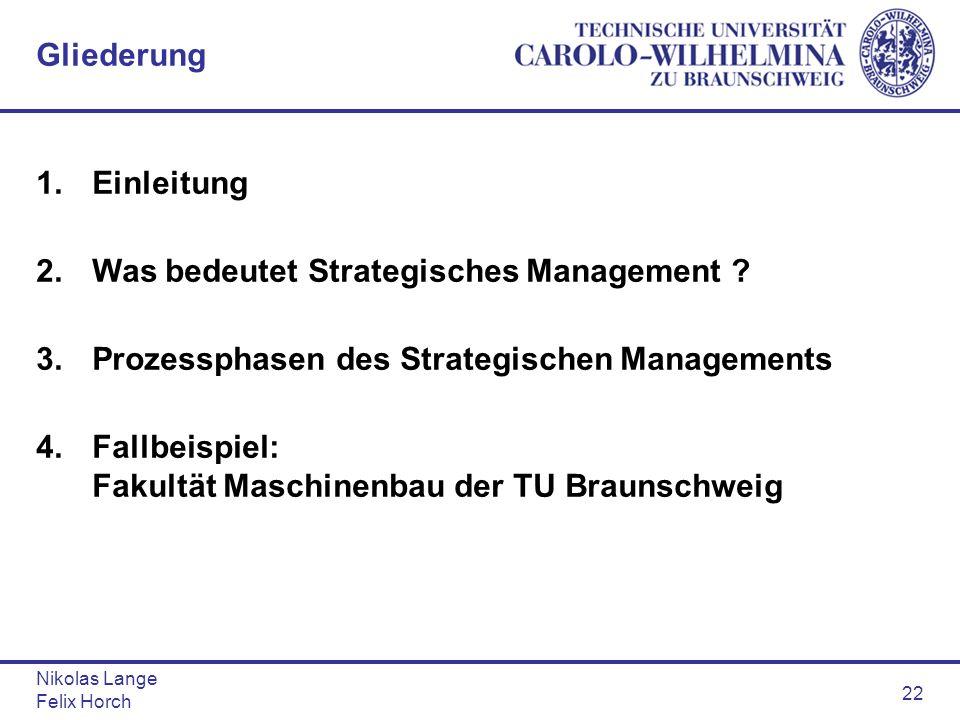 Nikolas Lange Felix Horch 22 Gliederung 1.Einleitung 2.Was bedeutet Strategisches Management ? 3.Prozessphasen des Strategischen Managements 4.Fallbei