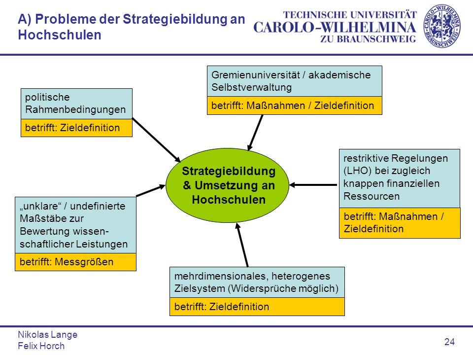 Nikolas Lange Felix Horch 24 A) Probleme der Strategiebildung an Hochschulen Strategiebildung & Umsetzung an Hochschulen politische Rahmenbedingungen
