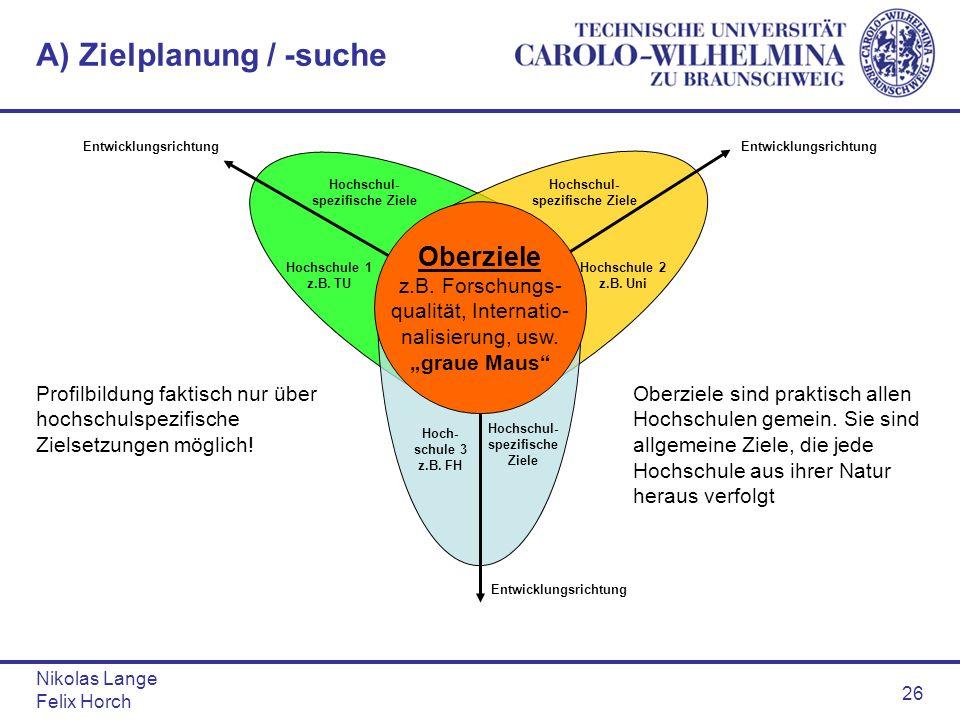 Nikolas Lange Felix Horch 26 A) Zielplanung / -suche Entwicklungsrichtung Hochschul- spezifische Ziele Hochschul- spezifische Ziele Hochschul- spezifi