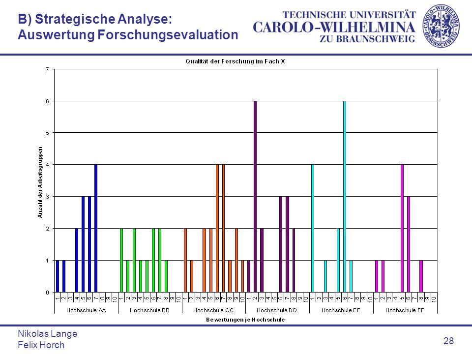 Nikolas Lange Felix Horch 28 B) Strategische Analyse: Auswertung Forschungsevaluation