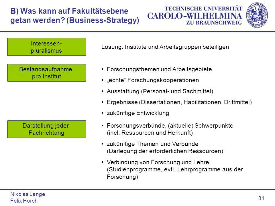Nikolas Lange Felix Horch 31 B) Was kann auf Fakultätsebene getan werden? (Business-Strategy) Interessen- pluralismus Lösung: Institute und Arbeitsgru