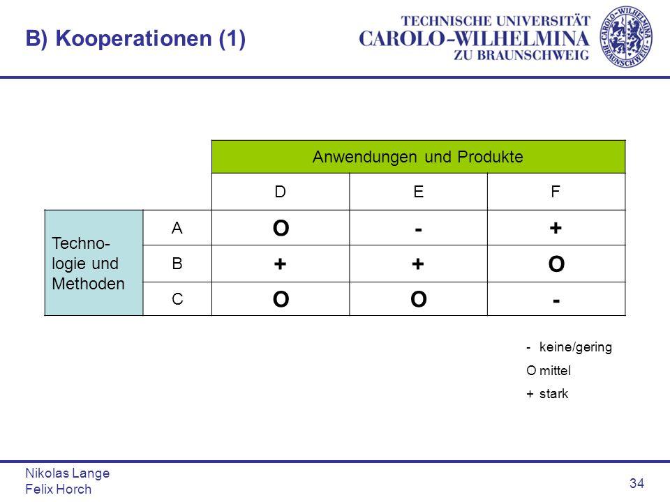 Nikolas Lange Felix Horch 34 B) Kooperationen (1) Anwendungen und Produkte DEF Techno- logie und Methoden A O-+ B ++O C OO- -keine/gering Omittel +sta