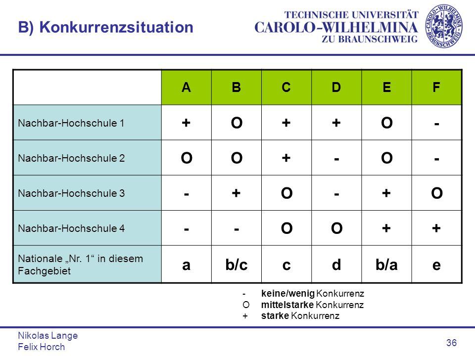 Nikolas Lange Felix Horch 36 B) Konkurrenzsituation ABCDEF Nachbar-Hochschule 1 +O++O- Nachbar-Hochschule 2 OO+-O- Nachbar-Hochschule 3 -+O-+O Nachbar