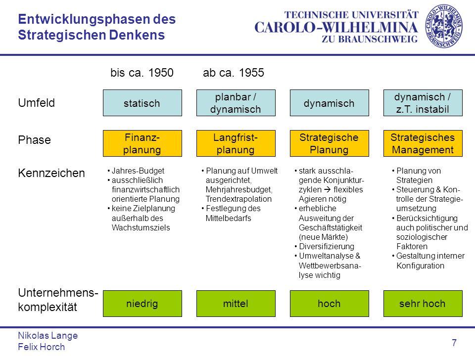 Nikolas Lange Felix Horch 7 Entwicklungsphasen des Strategischen Denkens Umfeld Phase Kennzeichen statisch planbar / dynamisch dynamisch dynamisch / z