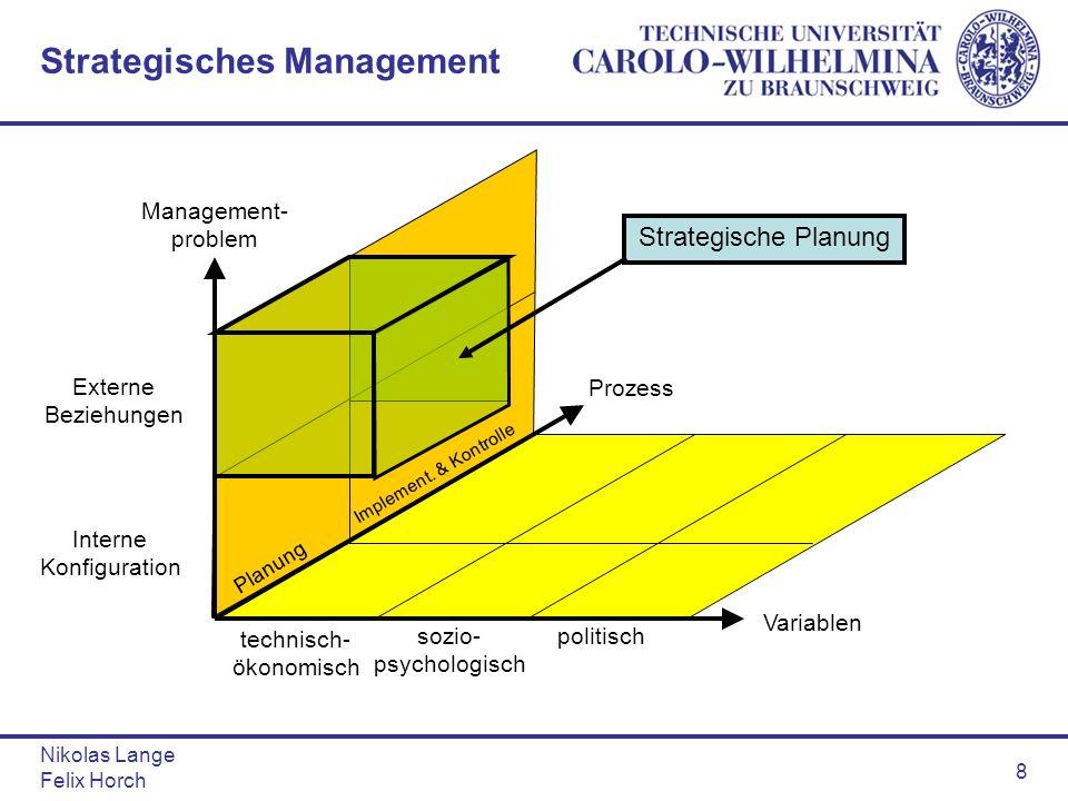 Nikolas Lange Felix Horch 8 Strategisches Management Planung Variablen Management- problem Externe Beziehungen Interne Konfiguration technisch- ökonom