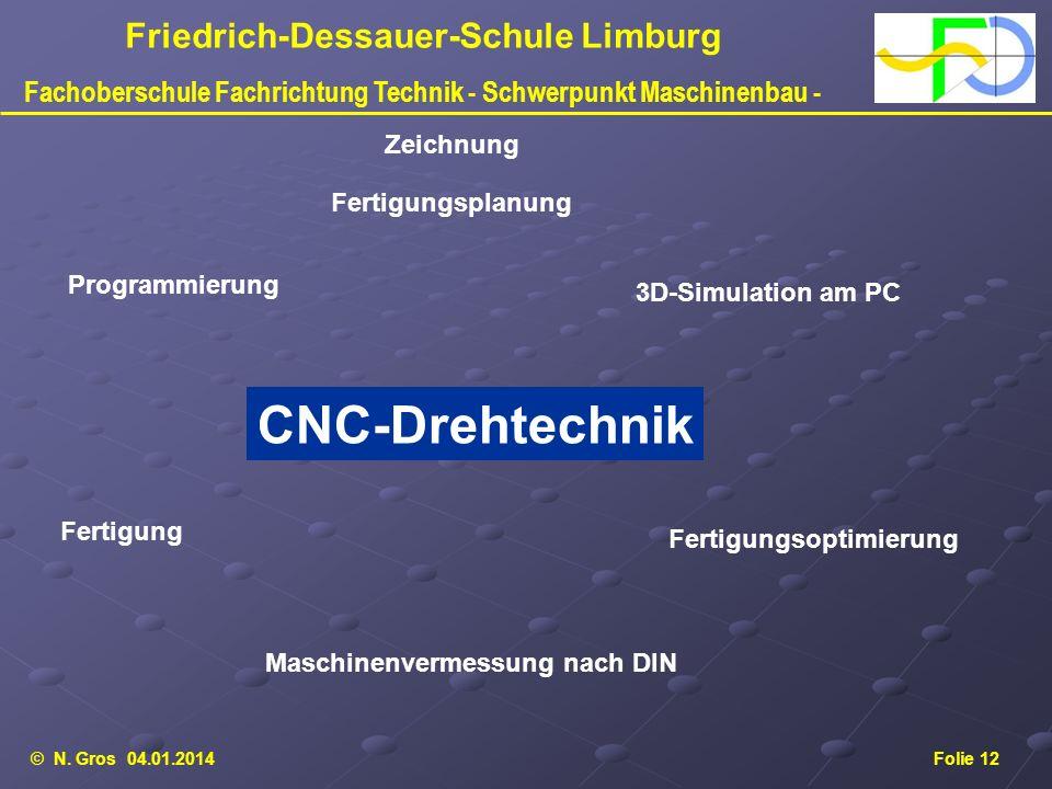 © N. Gros 04.01.2014Folie 12 Friedrich-Dessauer-Schule Limburg Fachoberschule Fachrichtung Technik - Schwerpunkt Maschinenbau - Fertigung Maschinenver