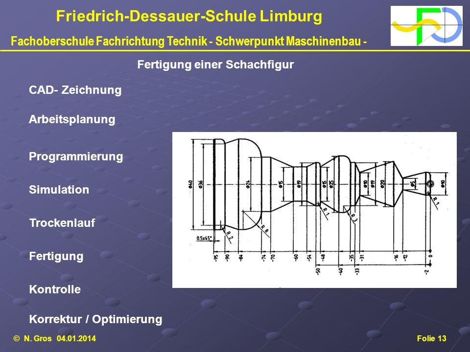 © N. Gros 04.01.2014Folie 13 Friedrich-Dessauer-Schule Limburg Fachoberschule Fachrichtung Technik - Schwerpunkt Maschinenbau - Fertigung einer Schach