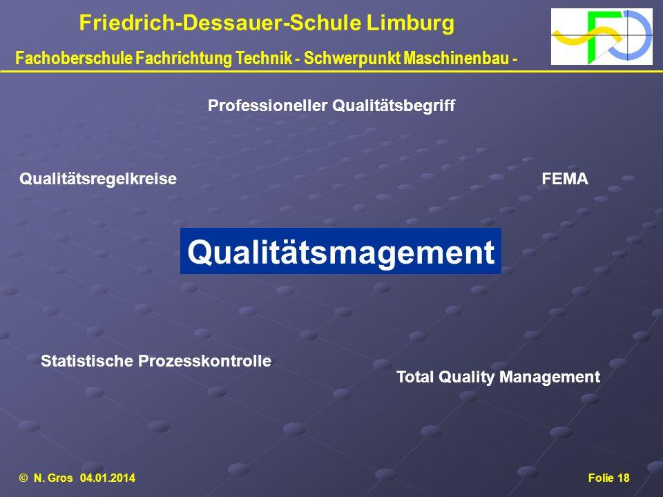 © N. Gros 04.01.2014Folie 18 Friedrich-Dessauer-Schule Limburg Fachoberschule Fachrichtung Technik - Schwerpunkt Maschinenbau - Statistische Prozessko