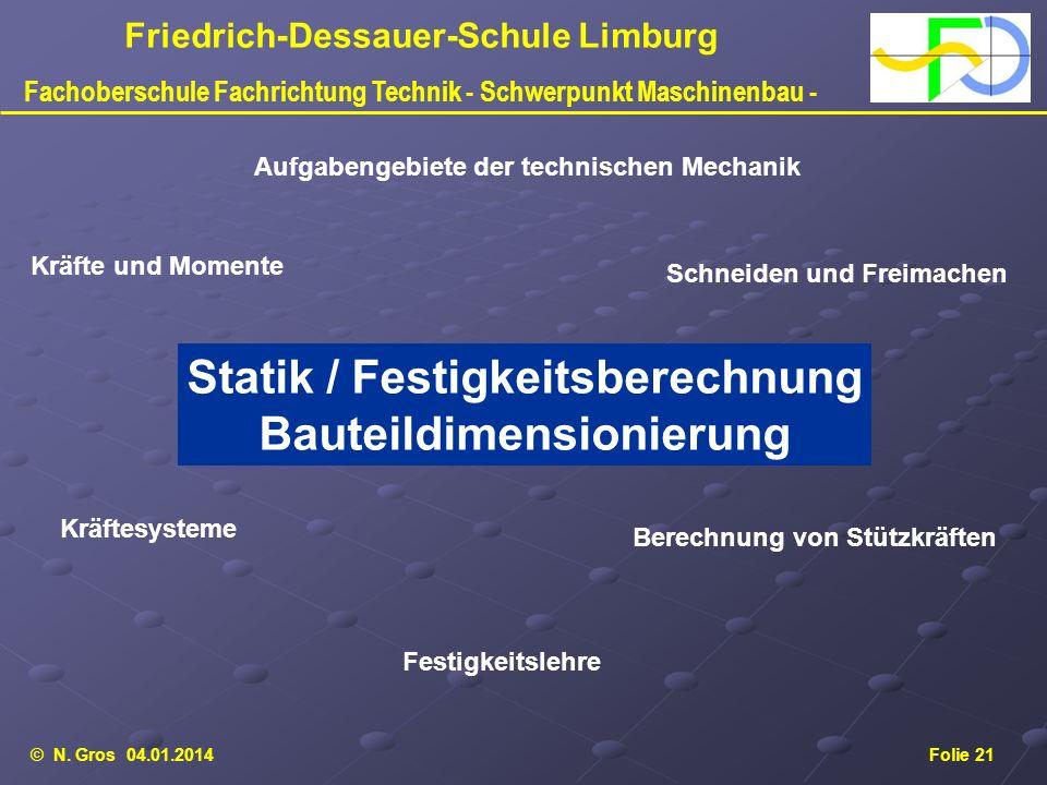 © N. Gros 04.01.2014Folie 21 Friedrich-Dessauer-Schule Limburg Fachoberschule Fachrichtung Technik - Schwerpunkt Maschinenbau - Kräftesysteme Festigke