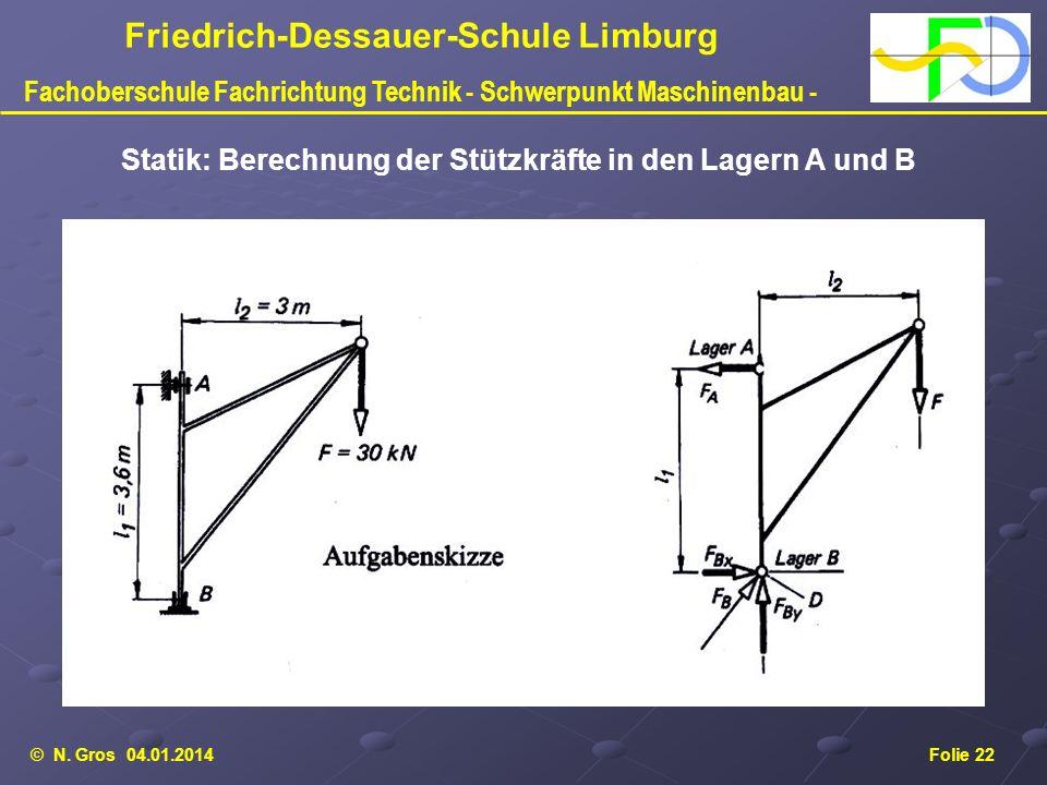 © N. Gros 04.01.2014Folie 22 Friedrich-Dessauer-Schule Limburg Fachoberschule Fachrichtung Technik - Schwerpunkt Maschinenbau - Statik: Berechnung der