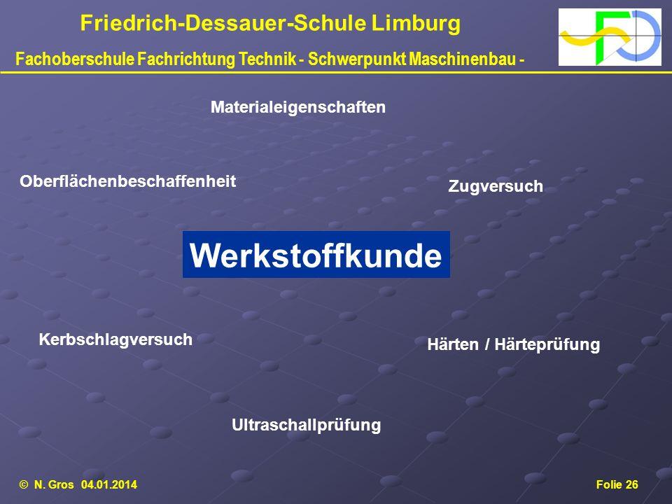 © N. Gros 04.01.2014Folie 26 Friedrich-Dessauer-Schule Limburg Fachoberschule Fachrichtung Technik - Schwerpunkt Maschinenbau - Kerbschlagversuch Ultr